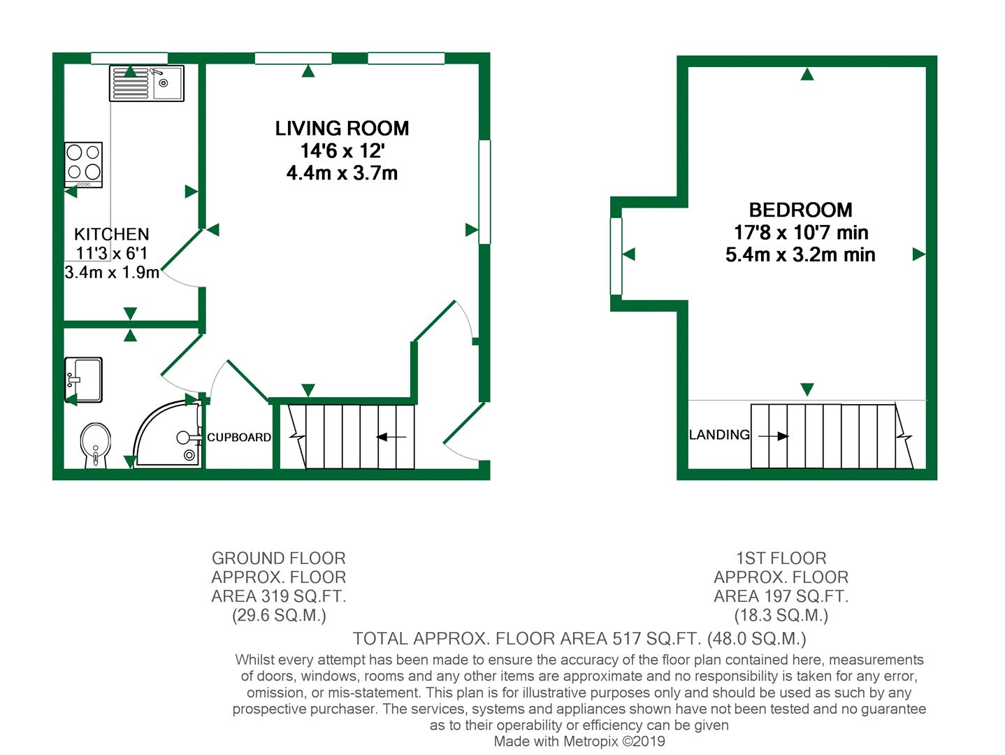 Floorplans For The Grove, Twyford, Reading